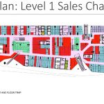 The Peak retails sales chart Level 1