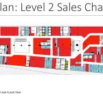 The Peak retails sales chart Level 2