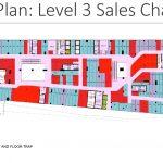 The Peak retails sales chart Level 3