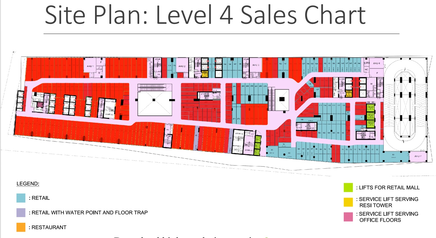 The Peak retails sales chart Level 4